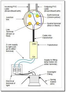 downlighttransformer